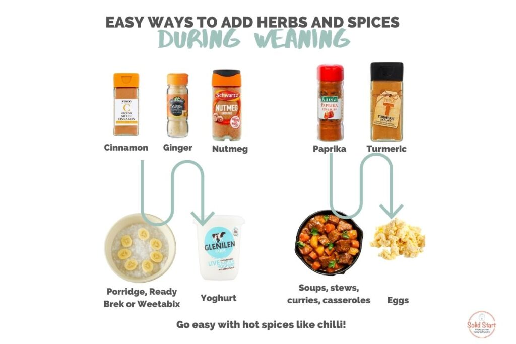 Herbs and spices during weaning