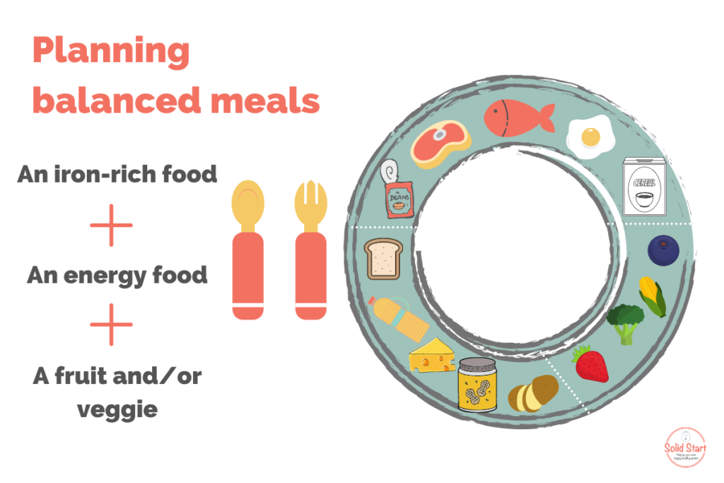 Rule for meal planning for babies